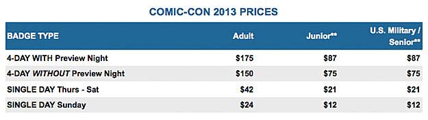 Comic-Con ticket prices