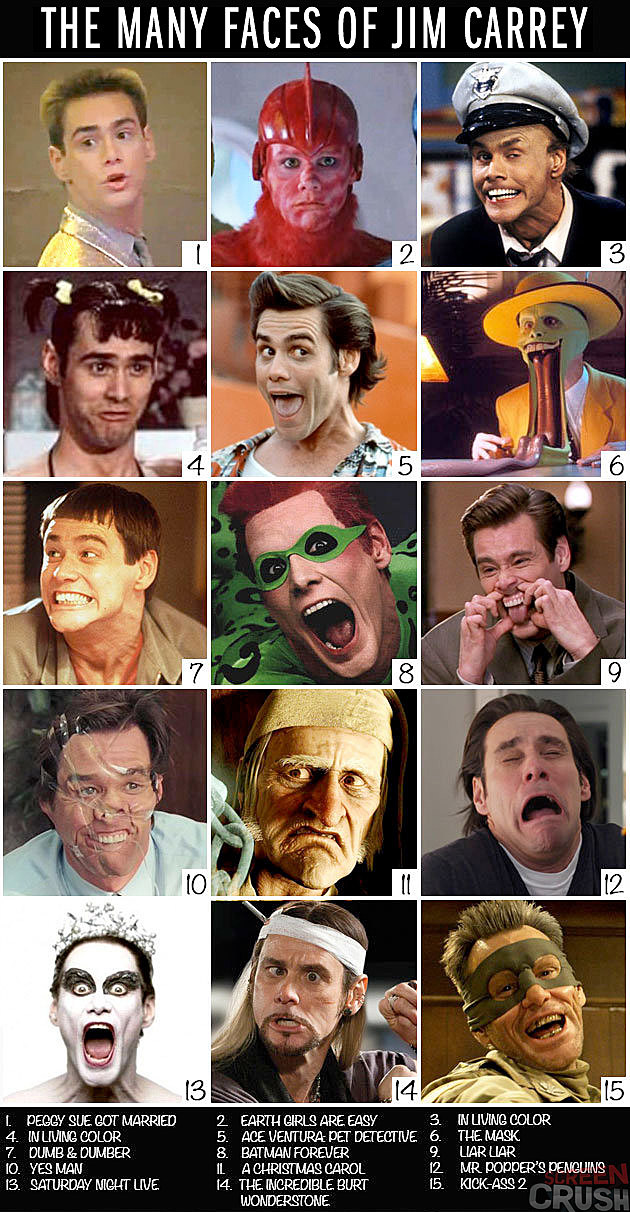 Many Faces of Jim Carrey