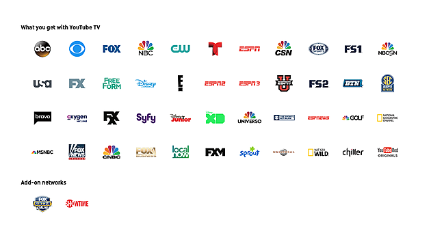 YouTube TV Networks